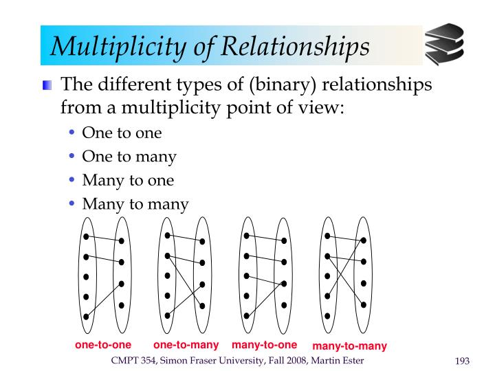 Multiplicity of Relationships