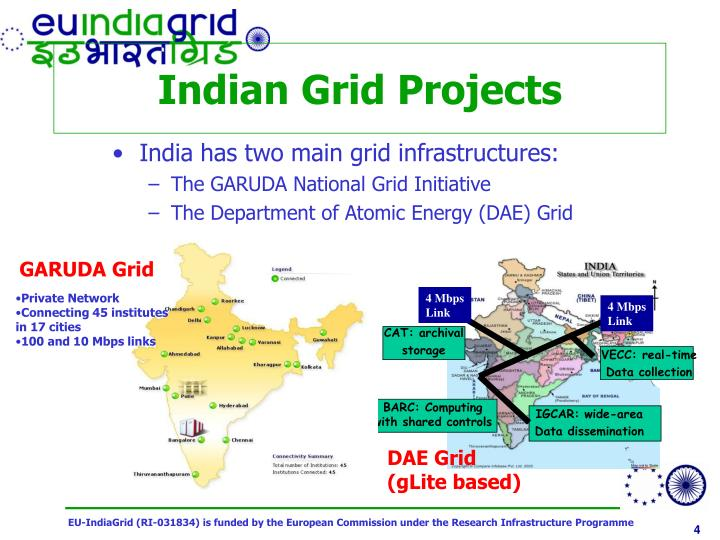 Indian Grid Projects
