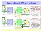 controlling alu instructions