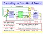 controlling the execution of branch