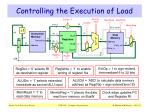 controlling the execution of load