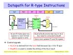 datapath for r type instructions