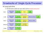 drawbacks of single cycle processor
