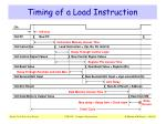 timing of a load instruction