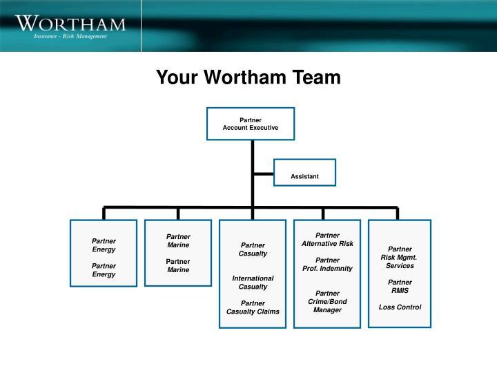 Your Wortham Team