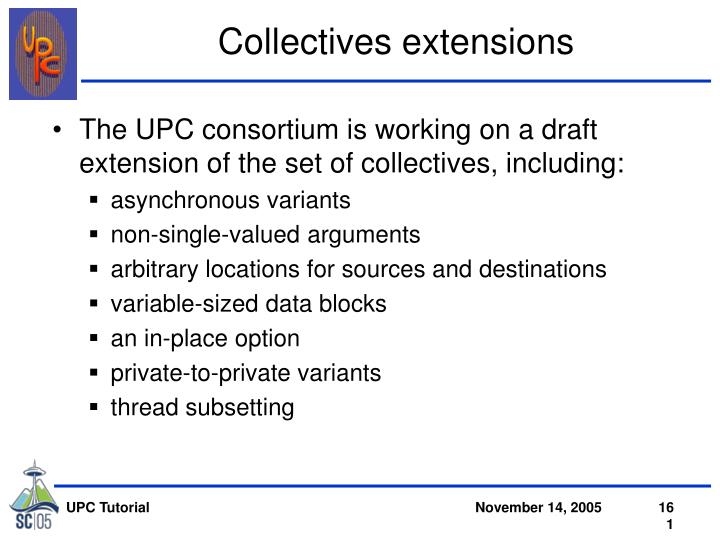 Collectives extensions