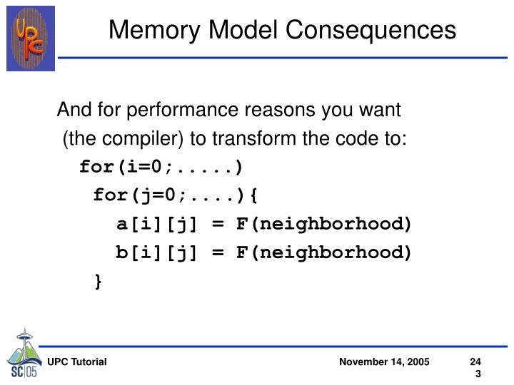 Memory Model Consequences