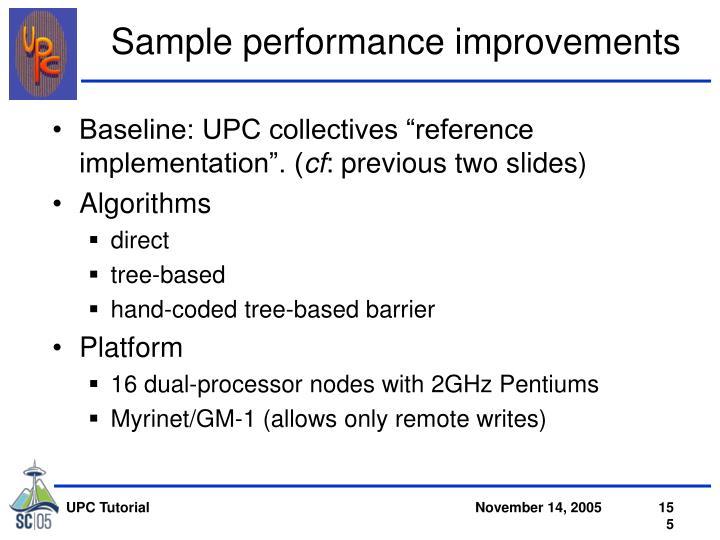 Sample performance improvements
