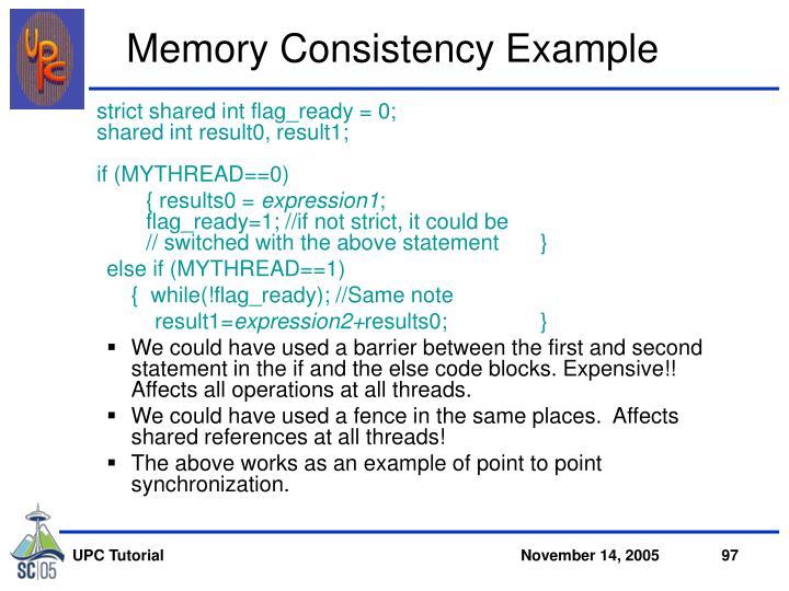 Memory Consistency Example
