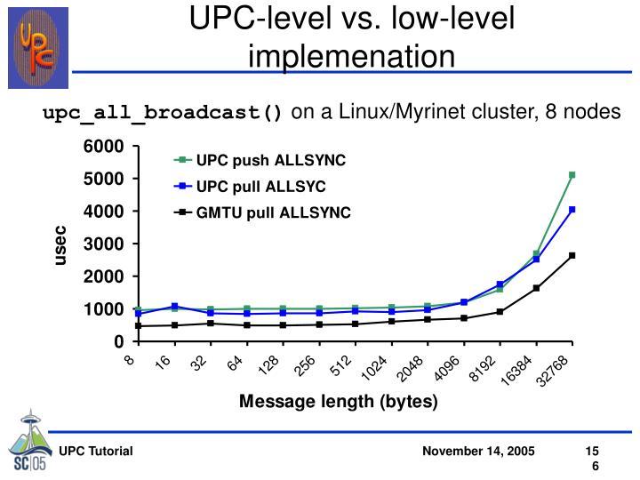 UPC-level vs. low-level implemenation