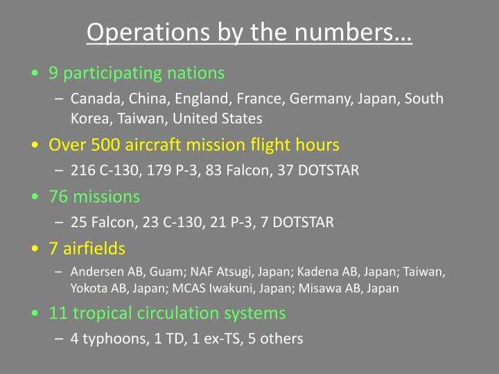 Operations by the numbers…