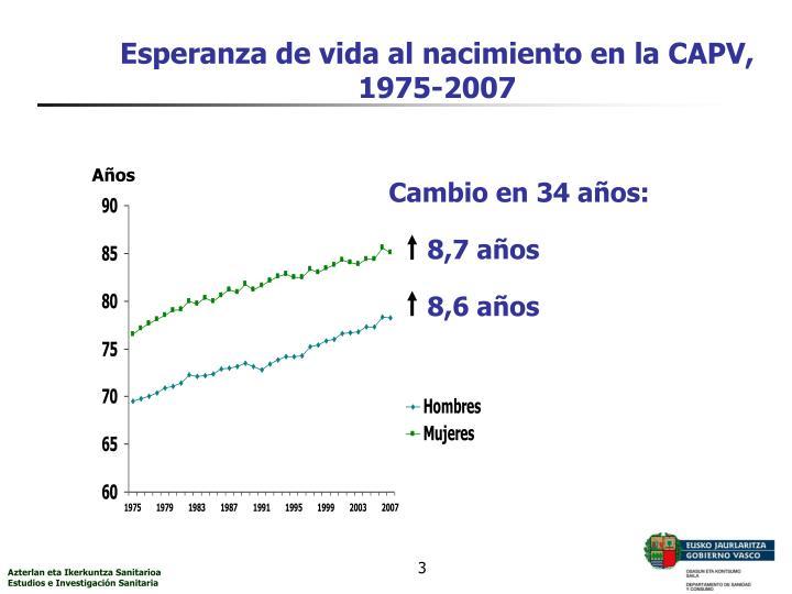 Esperanza de vida al nacimiento en la capv 1975 2007