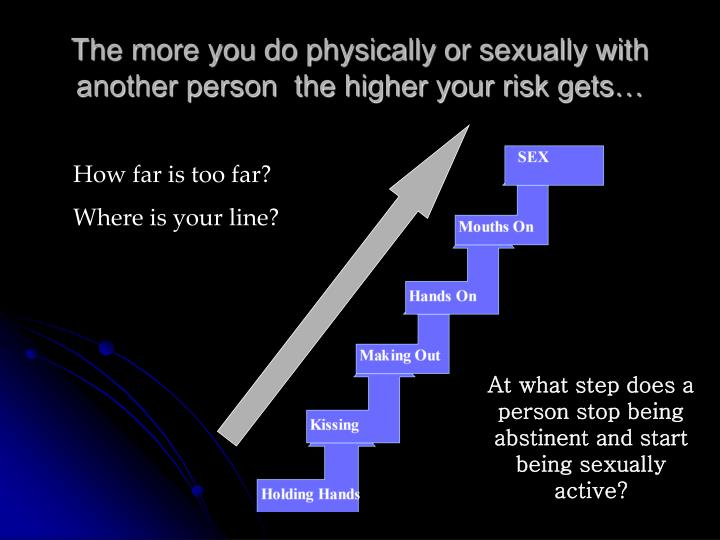 The more you do physically or sexually with another person  the higher your risk gets…