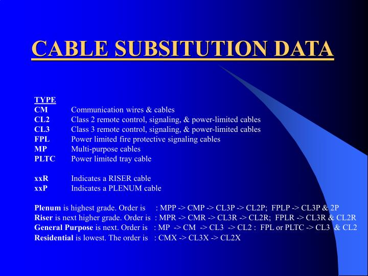 CABLE SUBSITUTION DATA