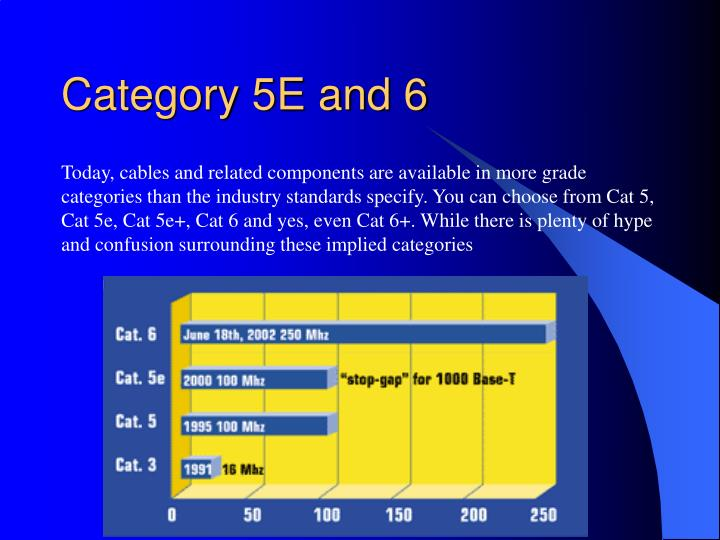 Category 5E and 6