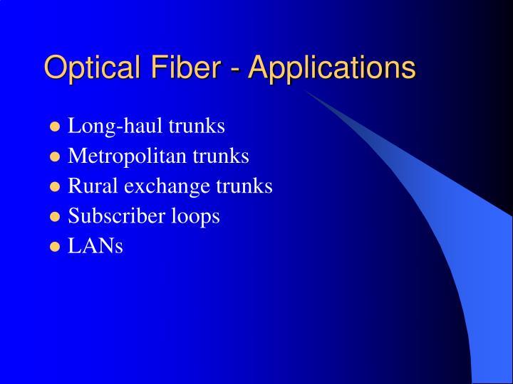 Optical Fiber - Applications