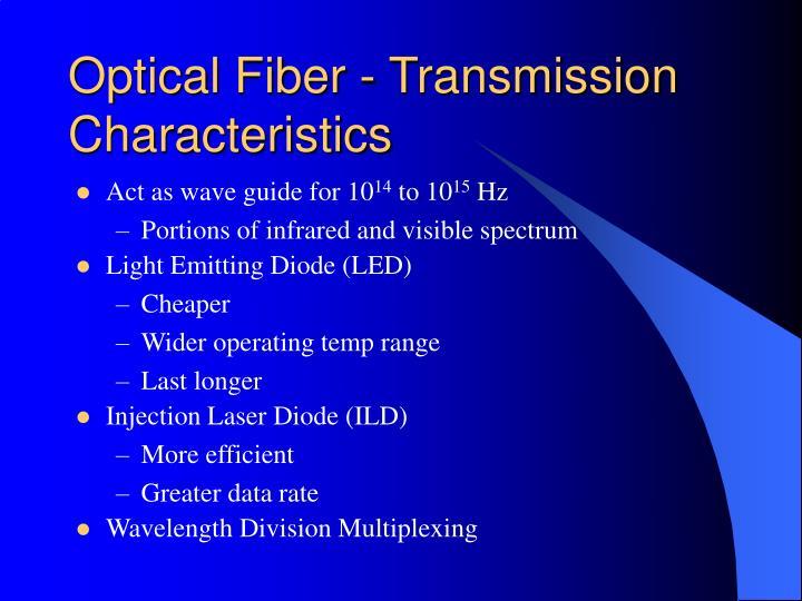 Optical Fiber - Transmission Characteristics