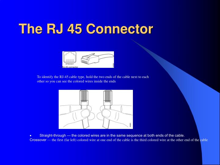 The RJ 45 Connector