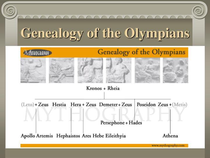 Genealogy of the olympians