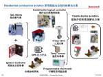 residential combustion solution