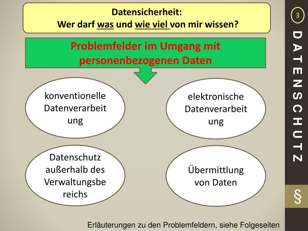 Datenschutz Referat Powerpoint