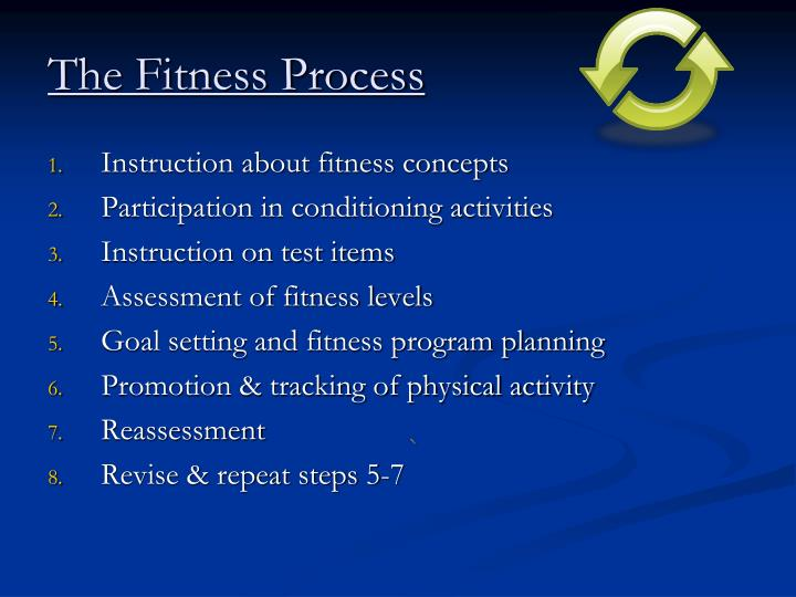 The Fitness Process