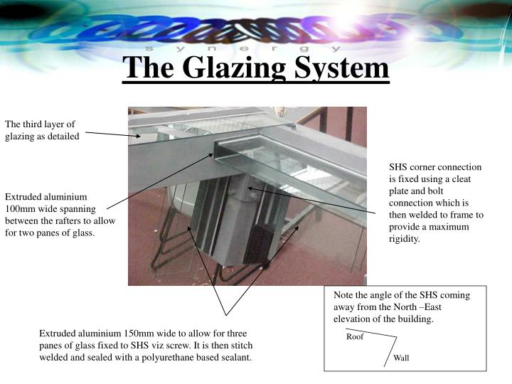 PPT - The Glazing System PowerPoint Presentation - ID:6994513