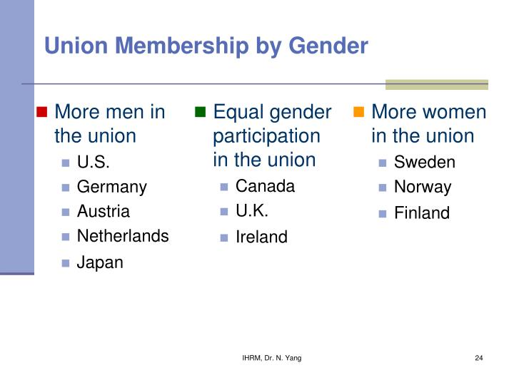 More women in the union