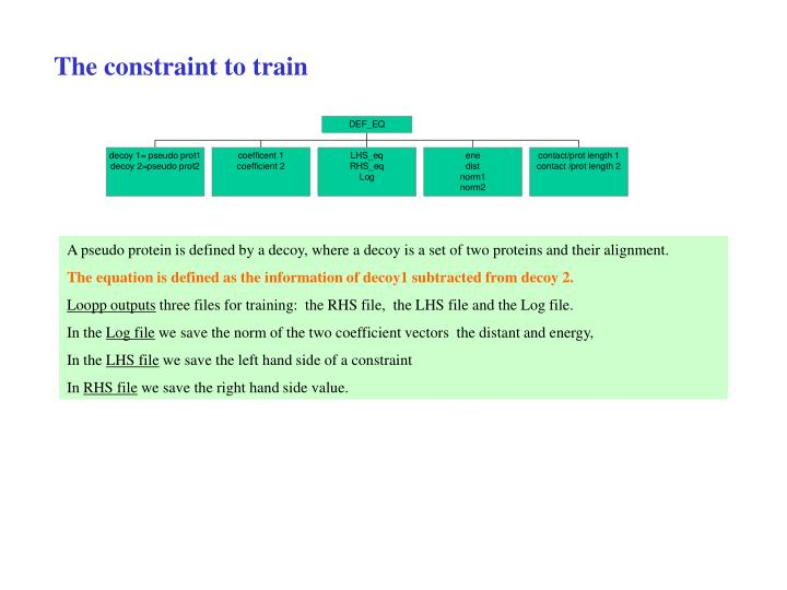 The constraint to train