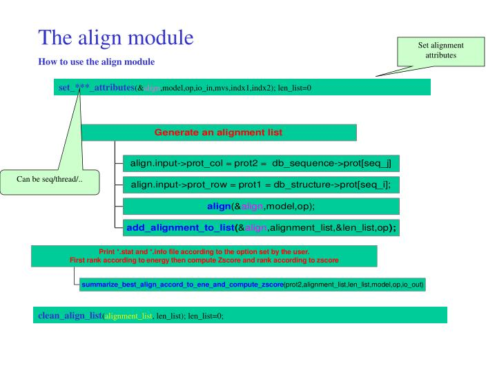 The align module