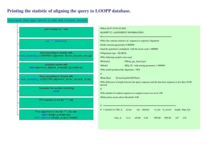 Printing the statistic of aligning the query to LOOPP database.