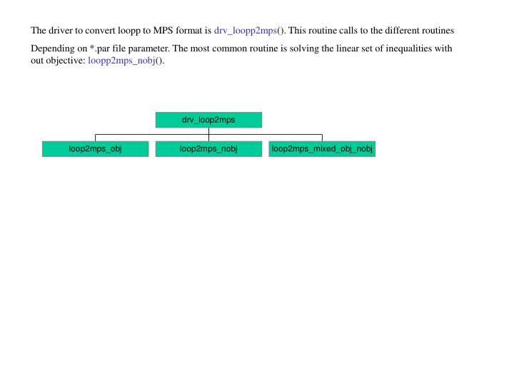 The driver to convert loopp to MPS format is