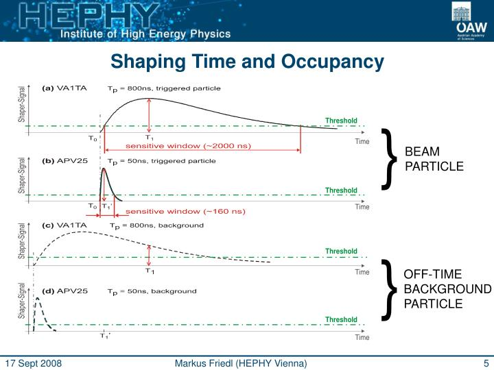 Shaping Time and Occupancy