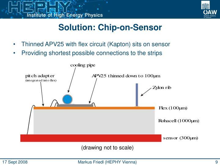Solution: Chip-on-Sensor