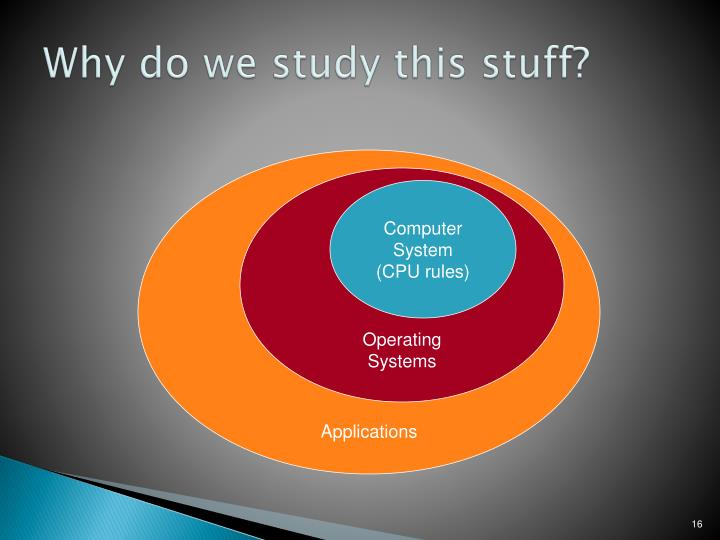 Ppt microprocessor powerpoint presentation id6995104 why do we study this stuff ccuart Choice Image