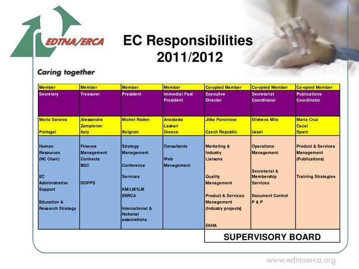 EC Responsibilities