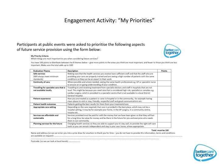 "Engagement Activity: ""My Priorities"""