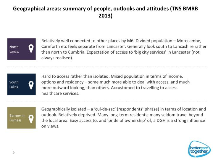 Geographical areas: summary of people, outlooks and attitudes (TNS BMRB 2013)
