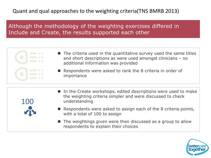 Quant and qual approaches to the weighting