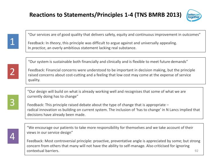 Reactions to Statements/Principles