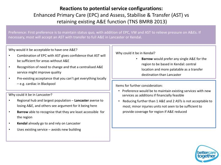 Reactions to potential service configurations: