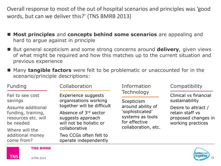 Overall response to most of the out of hospital scenarios and principles was 'good words, but can we deliver this