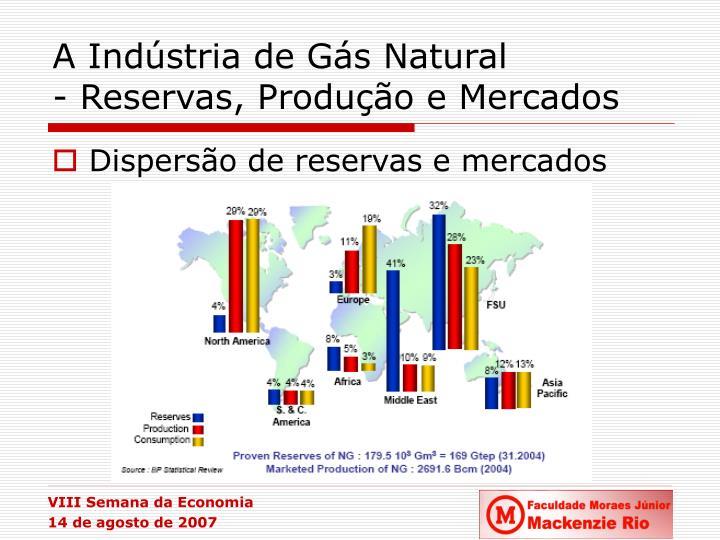 A Indústria de Gás Natural