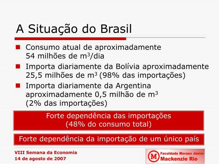 A Situação do Brasil