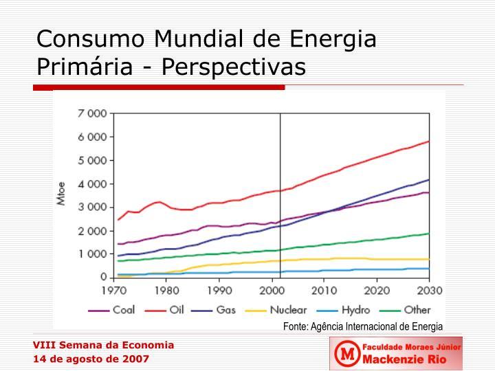 Consumo Mundial de Energia Primária - Perspectivas