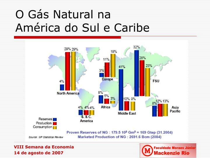 O Gás Natural na