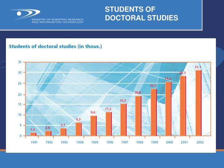 STUDENTS OF DOCTORAL STUDIES