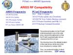 ariss rf compatibility