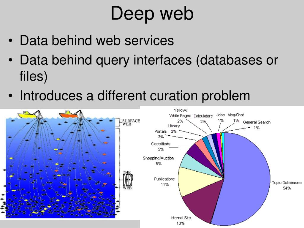 PPT - Webs of Data and Data on the Web, the Deep Web, Data Discovery