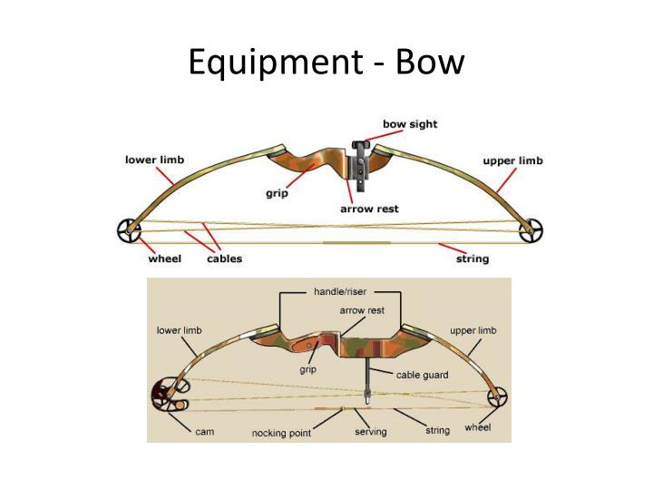 Equipment bow